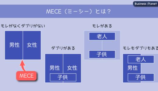 MECEとは?