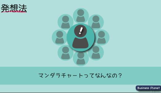 【発想法】大谷翔平も作ったマンダラチャートとは?