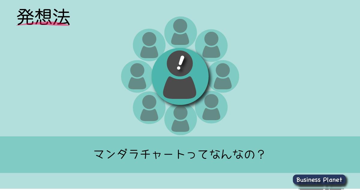 大谷翔平も作ったマンダラチャートとは?
